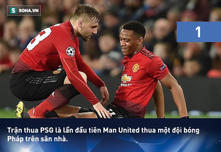 Solskjaer lập kỷ lục buồn với Man United, Mbappe sánh ngang với Ronaldo béo - Ảnh 9.