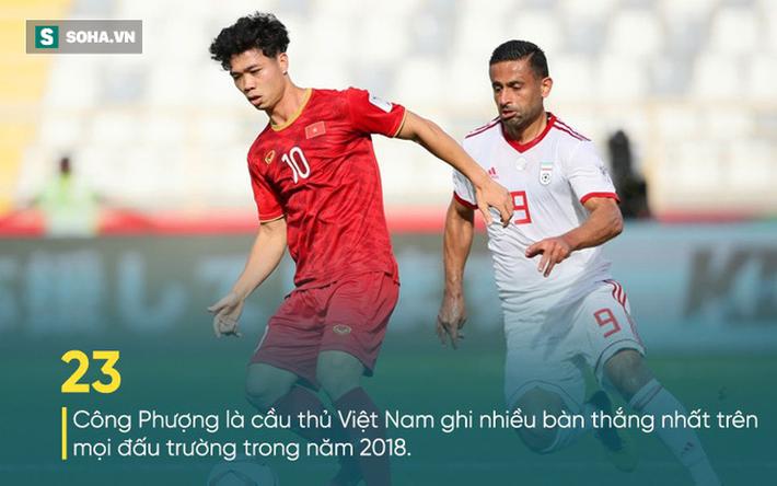 Báo Hàn Quốc chỉ ra lý do khiến Incheon United quyết tâm theo đuổi Công Phượng - Ảnh 2.