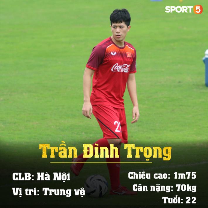 Info 23 cầu thủ U23 Việt Nam, những người mang trọng trách viết tiếp lịch sử bóng đá nước nhà - Ảnh 3.