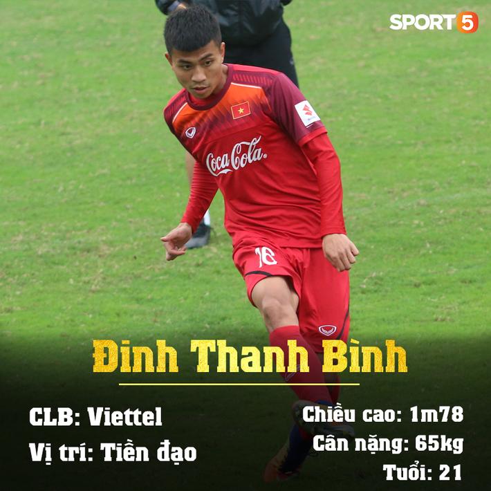 Info 23 cầu thủ U23 Việt Nam, những người mang trọng trách viết tiếp lịch sử bóng đá nước nhà - Ảnh 8.