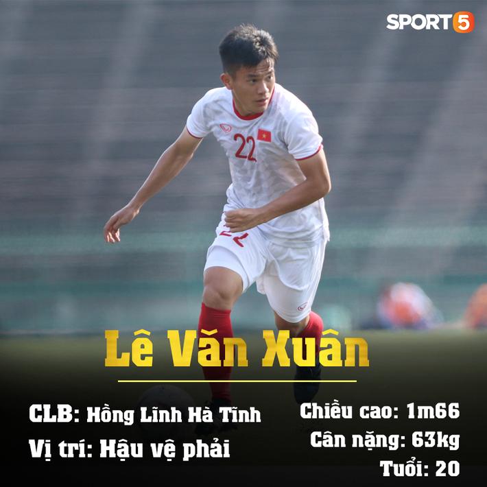 Info 23 cầu thủ U23 Việt Nam, những người mang trọng trách viết tiếp lịch sử bóng đá nước nhà - Ảnh 9.