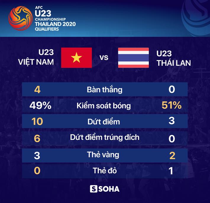 Báo Indonesia dùng từ hoàn hảo để nói về thành tích của U23 Việt Nam - Ảnh 2.