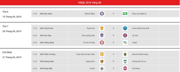 Văn Toàn nhận thêm tin vui trước vòng 6 V.League 2019 - Ảnh 3.