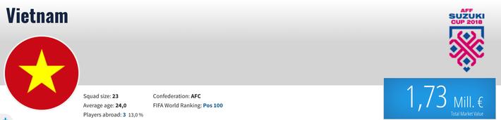 Siêu sao Thái Lan có giá bằng 10 Công Phượng, gần bằng cả đội tuyển Việt Nam - Ảnh 3.