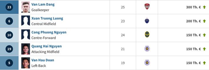 Siêu sao Thái Lan có giá bằng 10 Công Phượng, gần bằng cả đội tuyển Việt Nam - Ảnh 4.