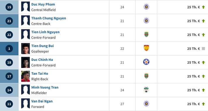 Siêu sao Thái Lan có giá bằng 10 Công Phượng, gần bằng cả đội tuyển Việt Nam - Ảnh 7.