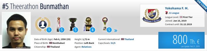 4 ngôi sao tuyển Thái Lan có giá đắt gấp 2 lần đội tuyển Việt Nam, sẵn sàng cho đại chiến tại Kings Cup - Ảnh 3.