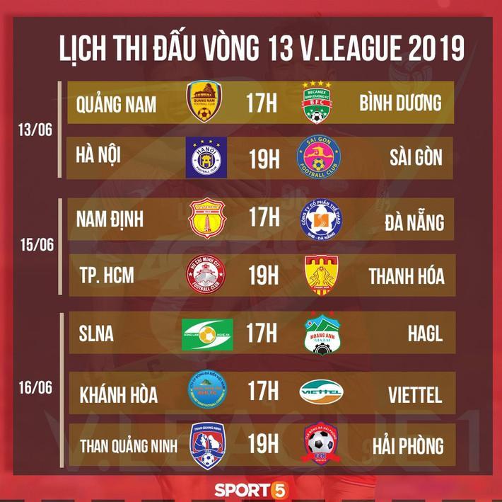 Vừa về Việt Nam, Quế Ngọc Hải, Tiến Dũng nhận tin không vui về trước vòng 13 V.League 2019 - Ảnh 2.