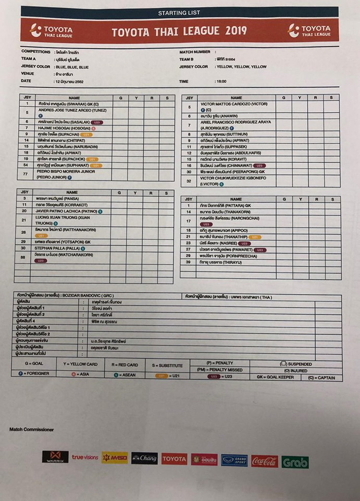 TRỰC TIẾP Buriram United vs PTT Rayong FC: Xuân Trường trở lại? - Ảnh 2.