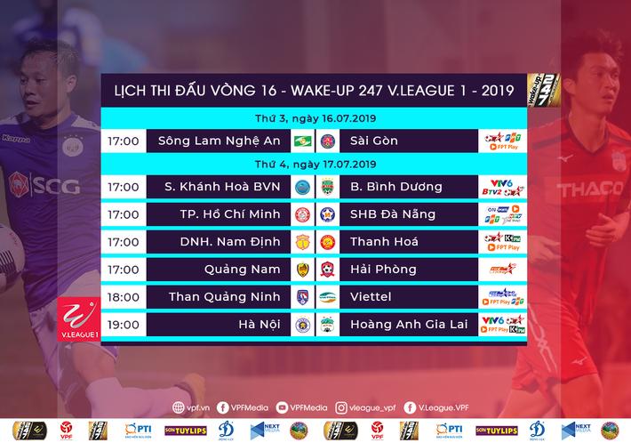 HLV trưởng vạ miệng, Hà Nội FC nhận tổn thất lớn ngay trước trận siêu kinh điển với HAGL - Ảnh 2.