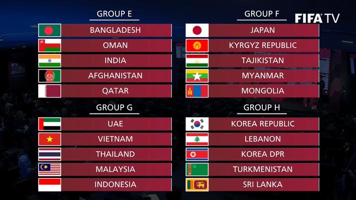 Bốc thăm Vòng loại World Cup 2022: Việt Nam gặp Thái Lan trong bảng đấu tử thần - Ảnh 2.