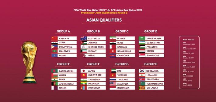 FIFA: Tuyển Việt Nam và Thái Lan đều là mối đe dọa cho UAE - Ảnh 1.