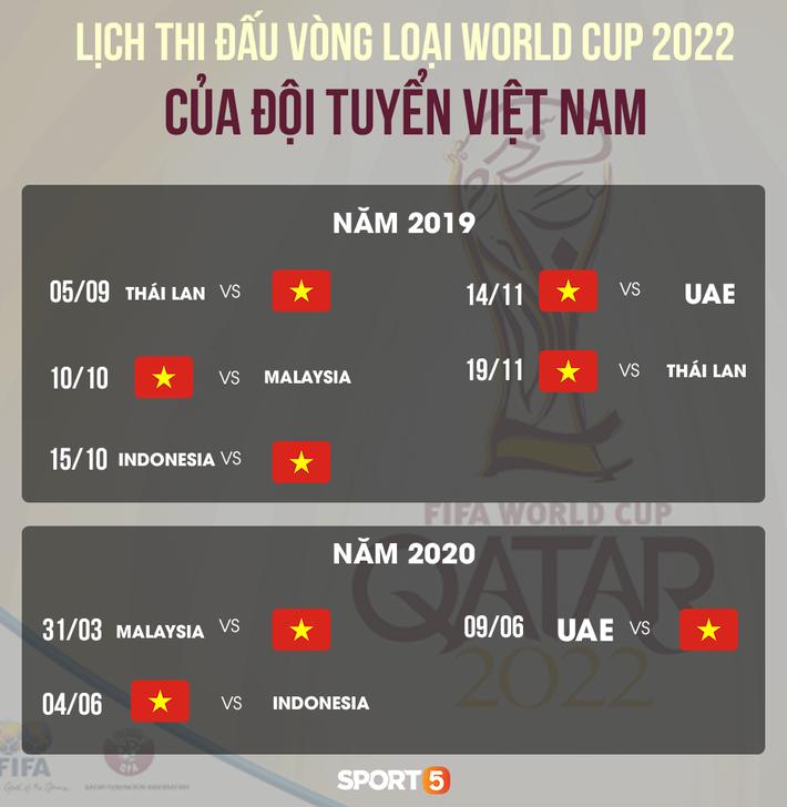 Nhà vô địch Asian Cup Qatar giúp Việt Nam có thêm cơ hội vượt qua vòng loại World Cup - Ảnh 3.