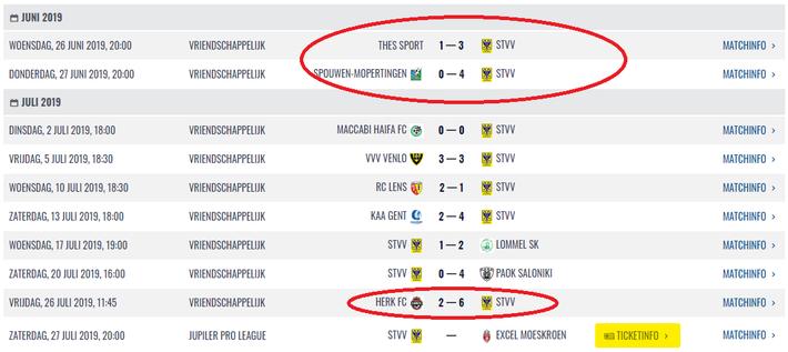 Sự thật về thông tin Sint-Truidense VV không cho Công Phượng đá ở trận đại thắng Herk 6-2 - Ảnh 1.