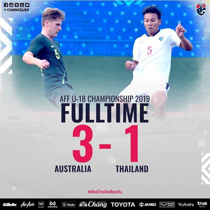 Gắng gượng sau thảm họa, Thái Lan nhận kết quả phũ phàng trước Australia - Ảnh 2.