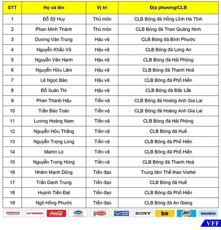 Chuẩn bị tranh vàng SEA Games 30, HLV Park Hang Seo lại thử thêm cầu thủ - Ảnh 1.