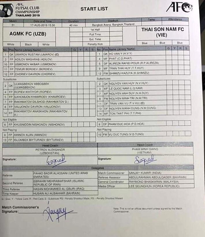 Ngược dòng khó tin, Thái Sơn Nam giành HCĐ Futsal châu Á - Ảnh 9.