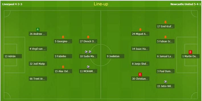 Sau 21 cú dứt điểm, Liverpool tiếp tục ngạo nghễ ở ngôi đầu Premier League - Ảnh 2.