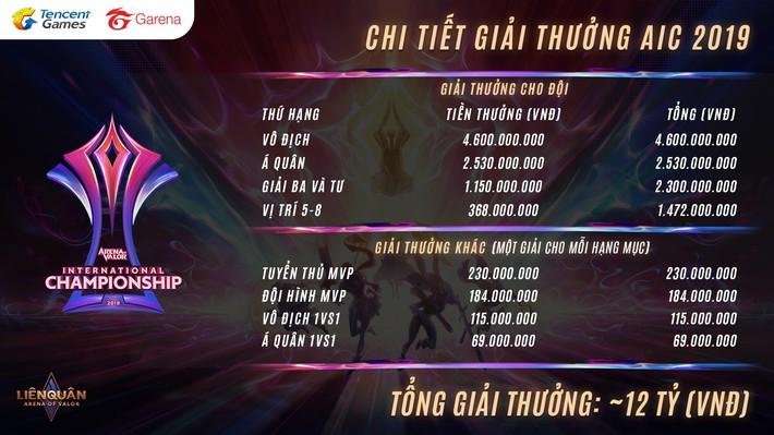 Việt Nam đem quân đi chinh phục giải đấu giá trị gần 12 tỷ đồng tại Thái Lan - Ảnh 1.