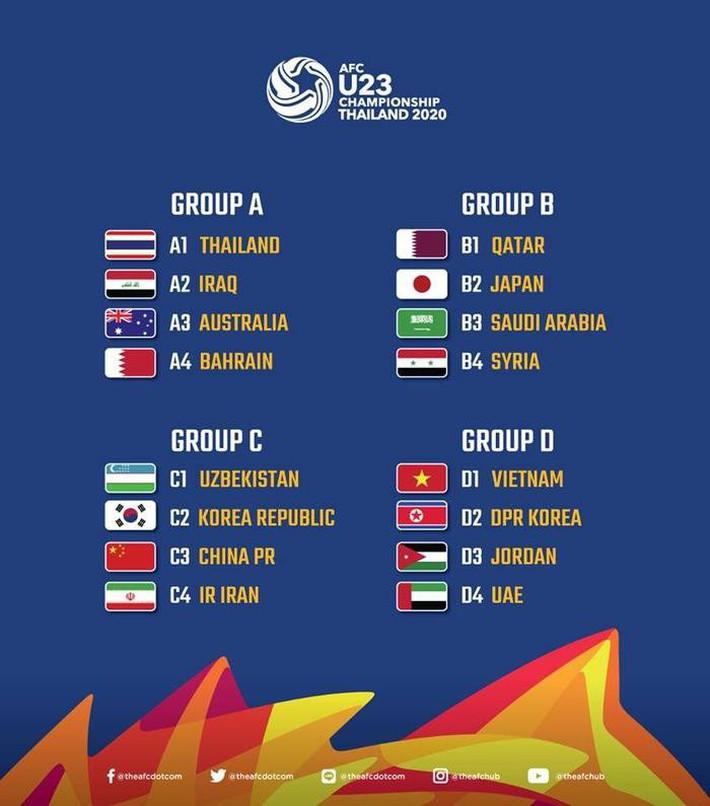 CĐV Thái Lan: U23 Thái Lan không có nhiều cơ hội, U23 Việt Nam tràn trề hy vọng nhất bảng - Ảnh 1.