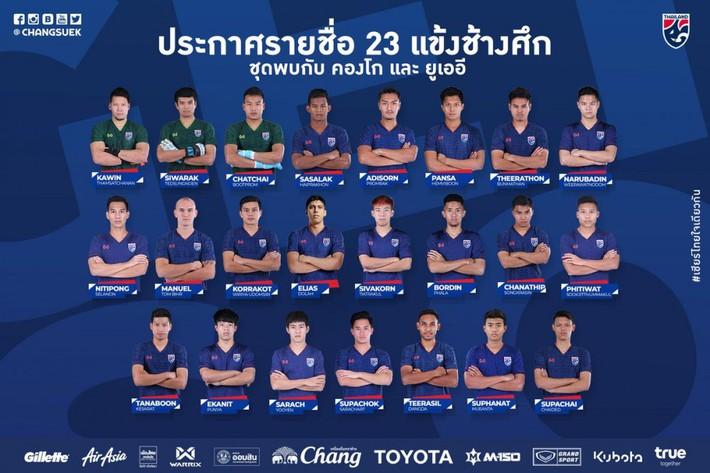Thái Lan gọi lại Dangda, 'thần đồng' Suphanat đá vòng loại World Cup 2022 - Ảnh 1.