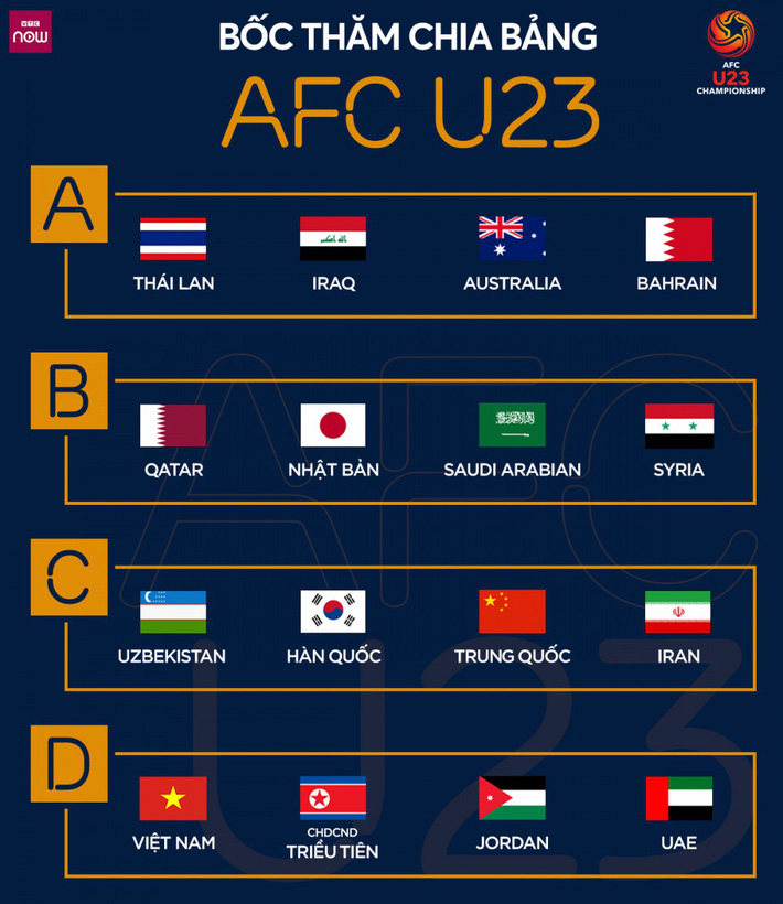 Sự trùng lặp khó tin của bóng đá Việt Nam ở sân chơi châu lục thời HLV Park Hang Seo - Ảnh 1.