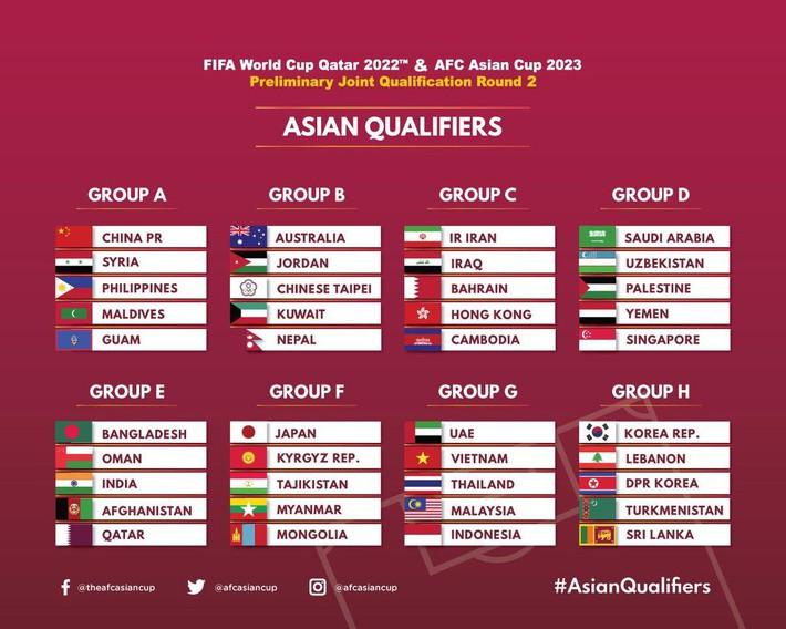 Lịch thi đấu vòng loại World Cup 2022: Việt Nam vs Thái Lan, Indonesia vs Malaysia - Ảnh 1.