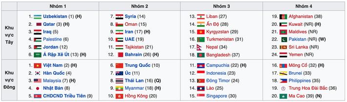 Cùng bét bảng ở VCK U23 châu Á, song Việt Nam mỉm cười trong khi Trung Quốc khóc ròng - Ảnh 3.