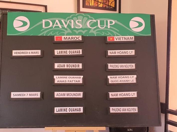Lý Hoàng Nam sẽ chạm trán tay vợt từng lọt top 100 thế giới  - Ảnh 2.