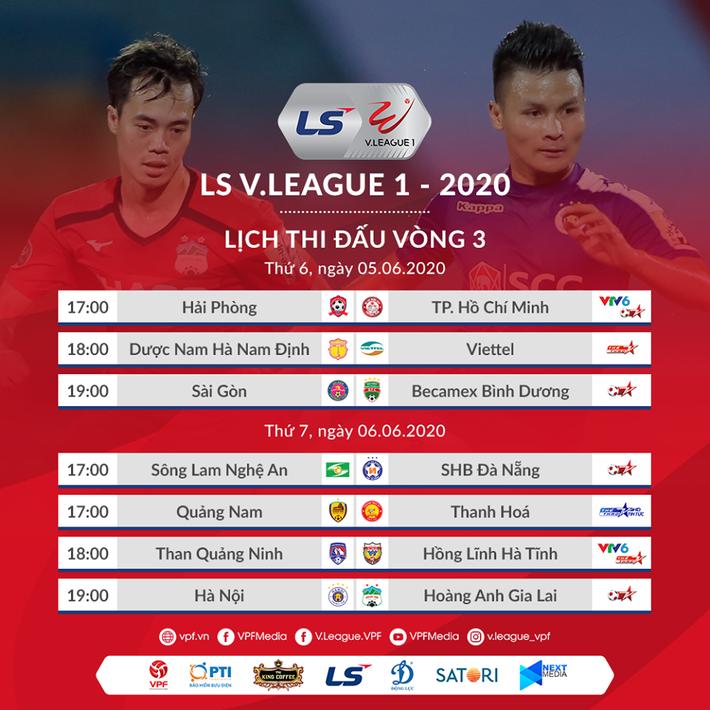 HLV Lee Tae-hoon báo tin vui cho CĐV HAGL, Tuấn Anh nhắc về mối lo lớn nhất từ Hà Nội FC - Ảnh 4.