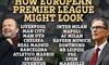 """M.U và Liverpool đàm phán thành lập """"Siêu giải đấu châu Âu"""" trị giá 4,6 tỷ bảng"""