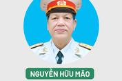 Những bài viết của tác giả Nguyễn Hữu Mão