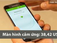 Giá trị thực của Galaxy S5 chỉ có 4,4 triệu đồng!!!