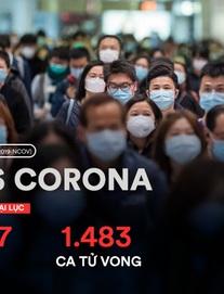 Dịch viêm phổi Vũ Hán: TQ đại lục có thêm 116 ca tử vong; Mỹ đề nghị hỗ trợ Triều Tiên chống dịch bệnh