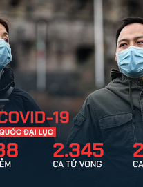 Hàn Quốc có thêm 142 ca lây nhiễm; Bộ chính trị Trung Quốc nói bước ngoặt của dịch Covid-19 chưa đến