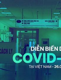 [Dịch Covid-19 ngày 26/3]: Việt Nam có 148 ca nhiễm - Gần 400 người ở Hải Phòng từng đến Bạch Mai khám, điều trị trong tháng 3