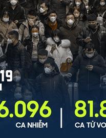 COVID-19: Số ca nhiễm mới trong ngày tại TQ tăng trở lại; Lô quần áo bảo hộ đầu tiên do Việt Nam sản xuất đã đến Mỹ