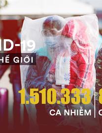 Số ca nhiễm COVID-19 tại Mỹ tăng gấp đôi chỉ trong vòng 1 tuần, TQ ghi nhận số ca nhiễm mới tăng nhẹ trở lại