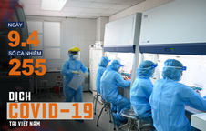 Dịch Covid-19 ngày 9/4: Chuyển bệnh nhân có lịch trình phức tạp 251 ở Hà Nam lên Hà Nội điều trị; VN ghi nhận thêm 4 ca bệnh