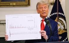 """TT Trump báo tin vui về 90.000 phiếu bầu có thể sắp về tay ông ở Arizona: """"Phép màu"""" từ đâu tới?"""