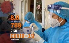 Sáng nay 8/8, Việt Nam thêm 5 ca nhiễm Covid-19; Dựng lều dã chiến, phong tỏa 2 tòa chung cư ở Hà Nội