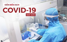 Thêm 7 ca mắc COVID-19 mới ở Hải Dương và Kiên Giang; Chuyên gia người Hàn Quốc làm việc tại Hải Dương tử vong do bệnh lý