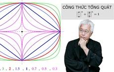 Clip tiết lộ bí mật công thức toán học tạo nên logo 7 tỷ của Xiaomi