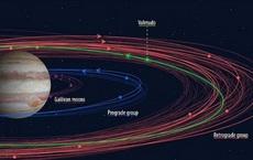 """Nữ sinh viên phát hiện 1 mặt trăng hoàn toàn mới và 23 """"mặt trăng thất lạc"""" của Sao Mộc"""