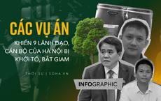 """Các vụ án """"đình đám"""" khiến cựu Chủ tịch Hà Nội Nguyễn Đức Chung và 8 lãnh đạo, cán bộ bị khởi tố, bắt giam"""