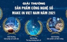 Gia hạn thời gian gửi Hồ sơ tham gia Giải thưởng 'Sản phẩm Công nghệ số Make in Viet Nam' năm 2021 đến hết ngày 10/10/2021