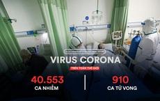 """Số ca tử vong do virus corona (NCP) trên toàn cầu tăng lên 910 người; ĐS TQ tại Anh: NCP là """"kẻ thù của nhân loại"""""""