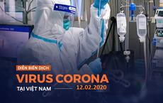 Tin mới dịch Corona tại Việt Nam hôm nay 12/2: Xét nghiệm âm tính 788 trường hợp