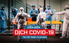 Diễn biến dịch Covid-19 tại Việt Nam: Điều trị khỏi cho 7 người