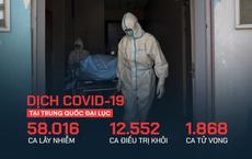 Hồ Bắc kiểm tra toàn diện những trường hợp ho, sốt trên 37 độ; Giám đốc bệnh viện ở Vũ Hán qua đời do Covid-19